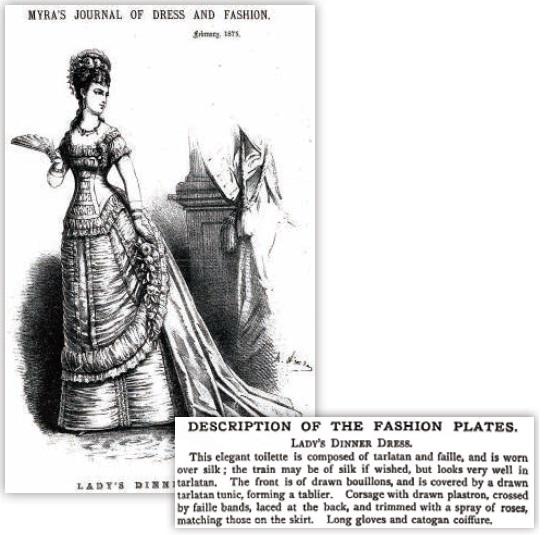 ファッション・プレートとプレートの解説