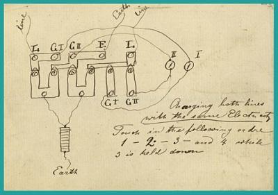 Draft by Sir Charles Wheatstone