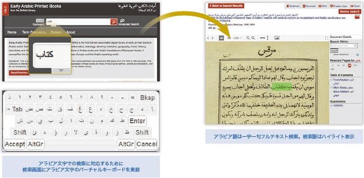 アラビア語検索